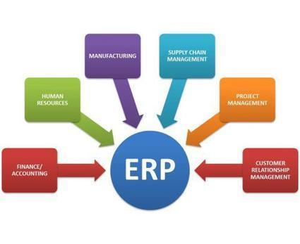 Evaluation of ERP Implementation in Steel Manufacturing Industry by Knowit Erp | Knowiterp | Scoop.it