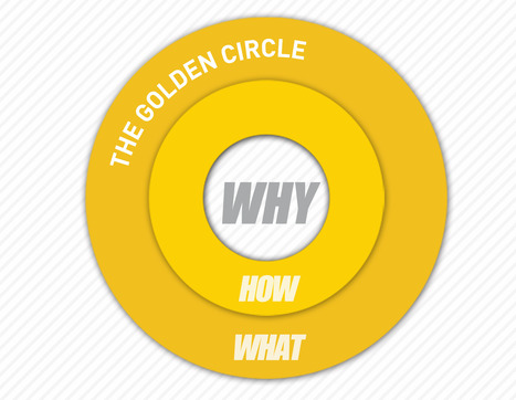 Start With Why: How to Ignite Those Around You | Talent Building and Development | Scoop.it