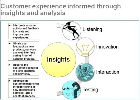 The Truth About Competitive Analysis | Creating That Great Customer Experience | Scoop.it