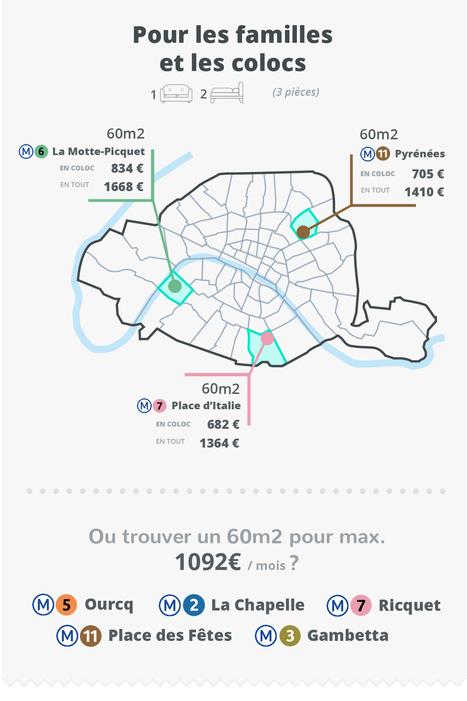 Une infographie pour tout savoir sur l'ENCADREMENT des loyers à Paris | Machines Pensantes | Scoop.it