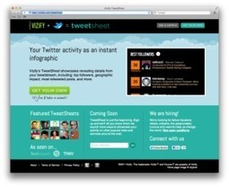 The Top 100 Twitter Tools of 2012 (Categorized) | Technology Enhanced Learning at Glyndwr | Scoop.it