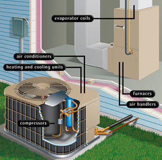 HVAC Advice From The Experts In The Field | Life & Home & Health | Scoop.it
