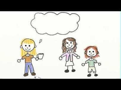 Change direct speech to reported speech, Reported Speech   effective wats in teaching   Scoop.it