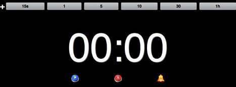 Timer Pop | Funsumer | Uppdrag : Skolbibliotek | Scoop.it