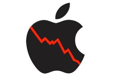 La satisfaction client moins bonne chez Apple que chez la concurrence | Satisfaction Client - Expérience Client - Fidélisation | Scoop.it