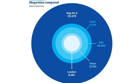 How megacities compare: China plans a city 25 times the size of London | IB GEOGRAPHY URBAN ENVIRONMENTS LANCASTER | Scoop.it