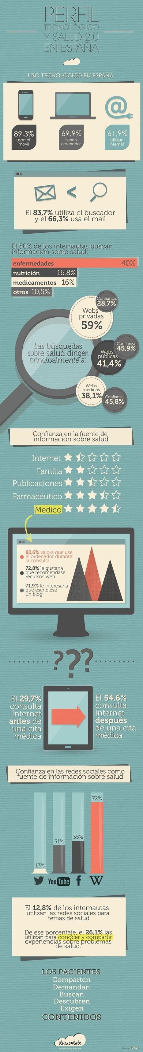 Consumo de salud 2.0 en España #infografia #infographic #socialmedia #health | Redes Sociales Salud Admon Pública | Scoop.it