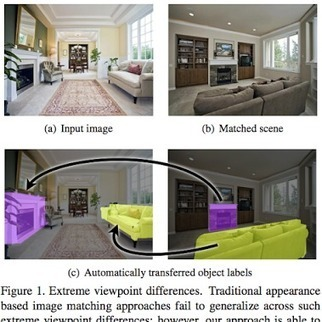 Research at Google – Google+ - 3D Nearest-Neighbor Geometry Matching: Detailed 3D models…   Multimedia Systems   Scoop.it