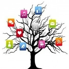 Content Curation Tools and Tips | Social Media Today | Content Curation and e-learning | Scoop.it
