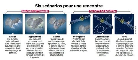 PRESSE - Rosetta a rendez-vous avec le Soleil jeudi - science et avenir | Actualité des laboratoires du CNRS en Midi-Pyrénées | Scoop.it