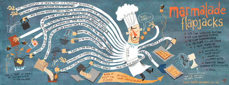 They Draw & Cook: Recipes Illustrated by Global Artists | Food for Foodies | Scoop.it
