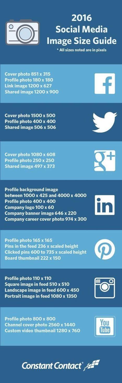 Tamaño de las imágenes en todas las redes sociales [Infografía] | BLOG PCTIENDA | TIC, Innovación y Educación | Scoop.it