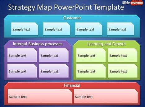 Free Strategy Map PowerPoint Template | Business Templates | Scoop.it