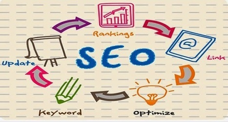 Ways to care for Your Upcoming SEO Strategy | The Bloggers Lab | Scoop.it