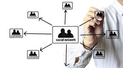 Réseaux sociaux pro : premier moyen de communication des TPE, PME | COURRIER CADRES.COM | Numérique | Scoop.it