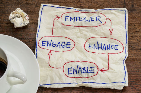 New Managers: Are You Having Trouble Letting Go of Old Habits? | Learning At Work | Scoop.it