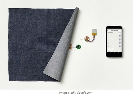Project Jacquard: Google's Futuristic Innovation in 'Connected' Apparel - Hidden Brains Blog | Mobile Technology | Scoop.it