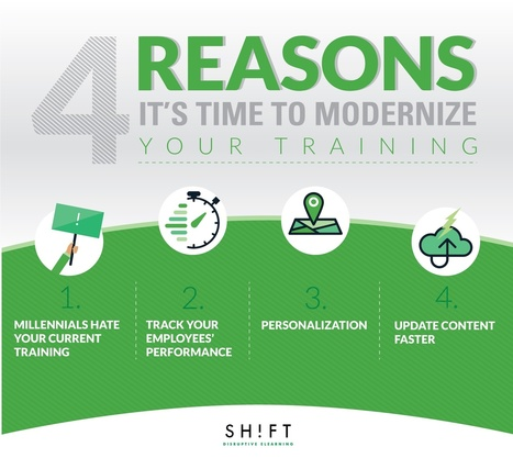 Go Digital: 4 Reasons It's Time to Modernize Your Training Programs | elearning stuff | Scoop.it