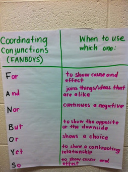 Middle School Teacher to Literacy Coach: Incorporating Grammar and Conventions into Writing Workshop | Teaching Middle School Grammar | Scoop.it