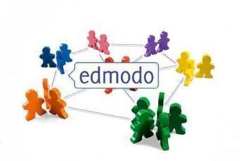 Edmodo. Red social educativa, sencilla y gratis   Redes Sociales en el Aula:Edmodo   Scoop.it