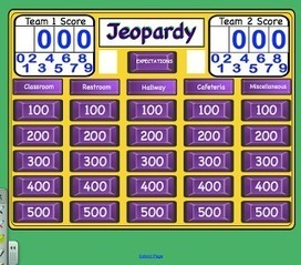 Chapel Hill Snippets: Expectations Jeopardy for the Smartboard | DigiVejleder | Scoop.it
