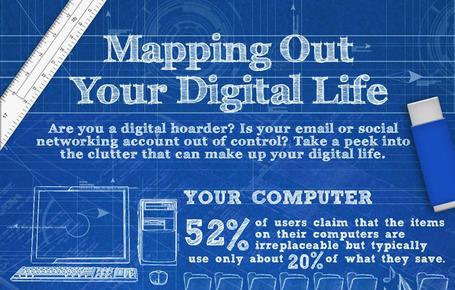 Digital Clutter Statistics