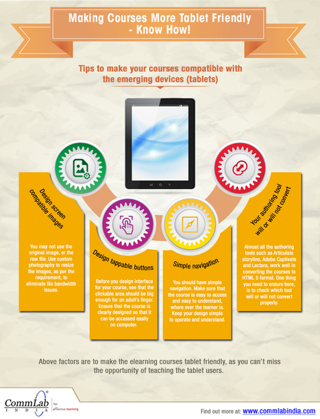 Making E-learning Courses More Tablet-friendly Infographic   E-Books India   Scoop.it