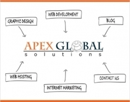 Apex Global Solutions - Web Development Company Los Angeles, California | Website Design | Scoop.it