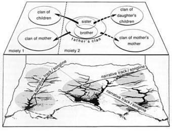3 · Singing the Land, Signing the Land | Aboriginal Knowledge & Mathematics | Scoop.it
