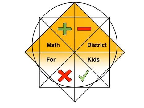 Intelligente Lern-Apps für die Grundschule (Mathematik) | History Matters | Scoop.it