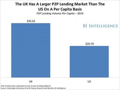 Marketplace lenders from trade association | FinTech | Scoop.it