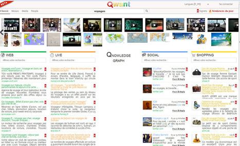 Qwant.com | Tourism On Track | Scoop.it