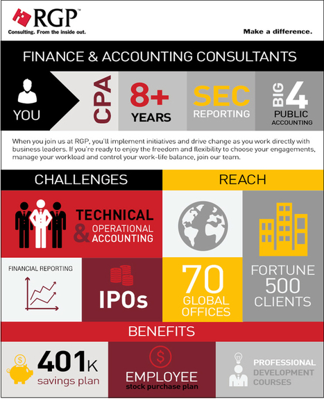 RGP Finance & Accounting Consultants | Jobs | Scoop.it