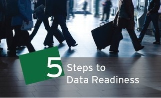 5 Steps to Data Readiness for Real-time Analytics   BackOffice Blog   Data Nerd's Corner   Scoop.it