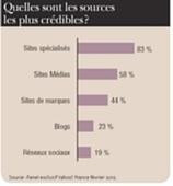 Le brand content monte en puissance | Stepone-fr | Scoop.it