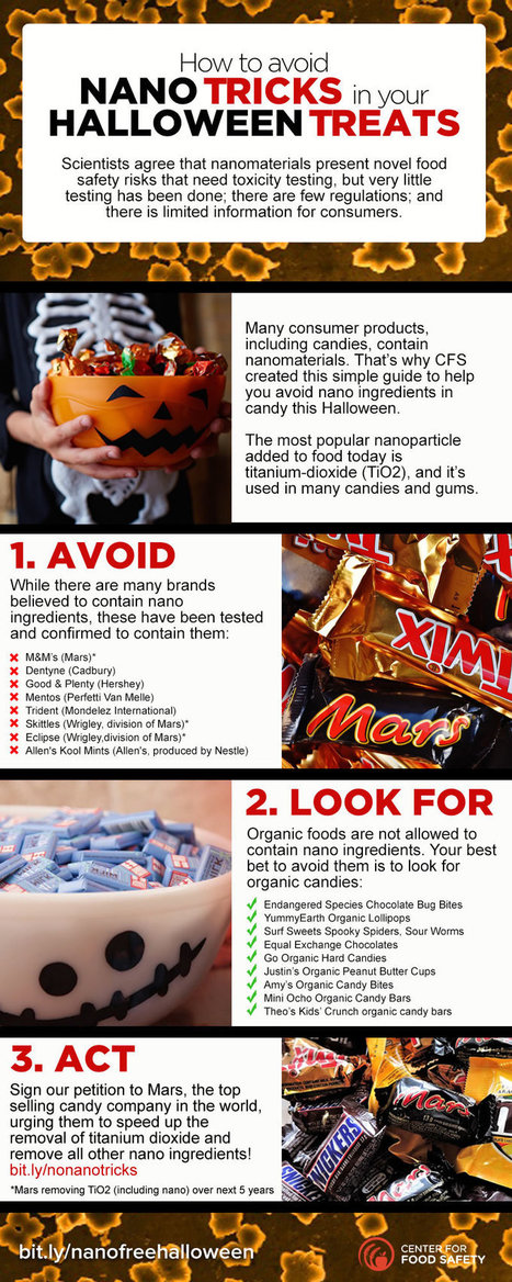 Tell Mars: Nano candy is a trick, not a treat   Perturbateurs endocriniens   Scoop.it