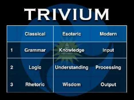 Trivium - Trivium Education.com | Scriveners' Trappings | Scoop.it