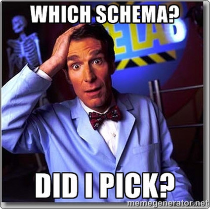 How to Pick (or Improvise) the Right Schema.org Markup for Your Local Business | LocalVisibilitySystem.com | SEM Strategy - E-commerce - E-Marketing | Scoop.it