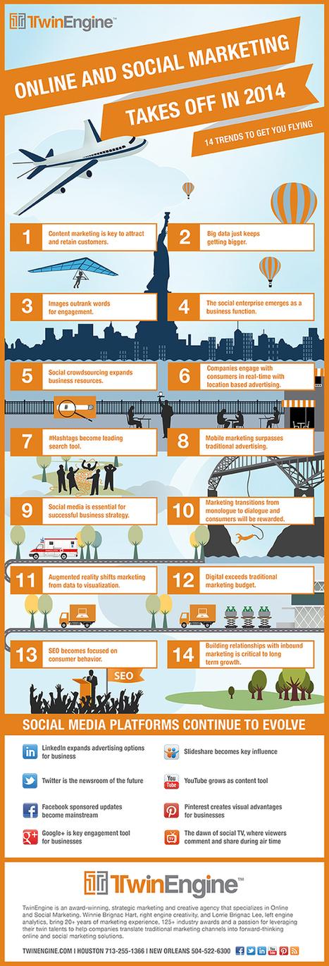 2014 Digital Marketing Trends Infographic   eMarketing  MKG 2680   Scoop.it