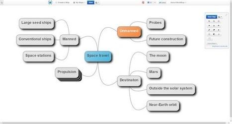 Como Utilizar Google Drive para Mejorar tu Productividad Personal.   Articulos Administracion de Proyectos   Scoop.it