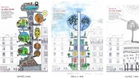 Quand les petits parisiens imaginent la ville de demain | revue de johane | Scoop.it