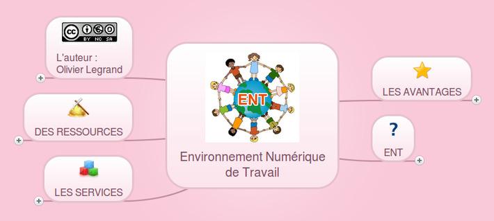 Environnement Numérique de Travail | TIC et TICE mais... en français | Scoop.it