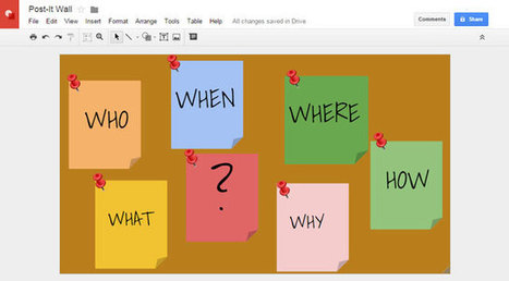 8 Creative Uses of Google Drawings You Shouldn't Ignore | TEFL & Ed Tech | Scoop.it