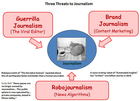 Robot Journalism, the Third Threat | New media environment | Scoop.it