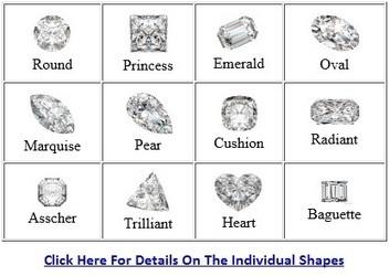 Your Guide Beyond the 4Cs of Diamonds | Diamonds | Scoop.it