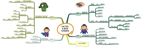 Comment on Four Types of #Apathy in #Dementia (Guide for #Family and #Caregivers) – #MindMap by truthfulkindness | Neurological Disorders | Scoop.it