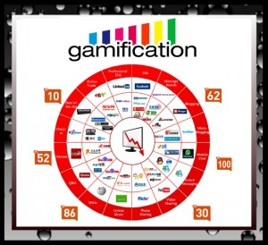 #Klout & Others: #Gamification and Scoring YOUR Social Media Worth | Libraries and social media | Scoop.it