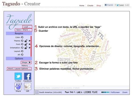 Nubes de palabras con Taxgedo   Thp   Apuntes sobre Alfabetización Digital   Scoop.it