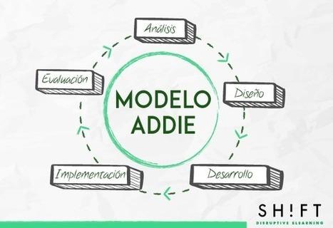Top 3: Modelos de Diseño Instruccional que todo principiante debe conocer | Educación y TIC | Scoop.it
