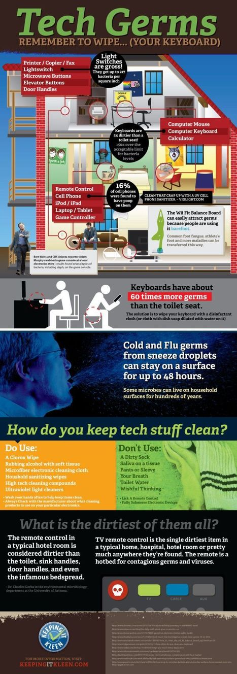 Infographic: Where the germs are in your home, office and hospital | Articles | Janitorial | Scoop.it